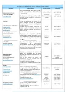 Numéros des services de CMC